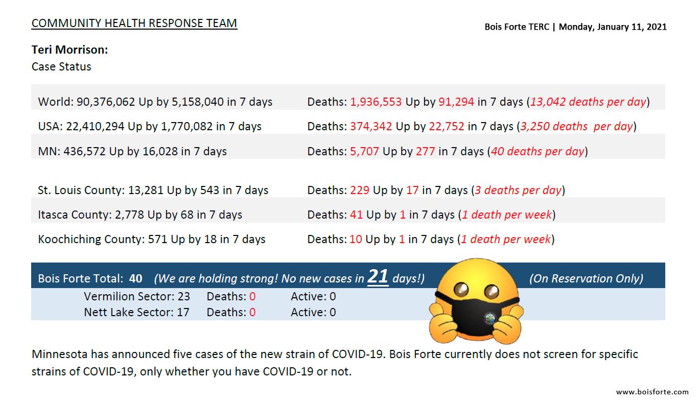 COVID-19 Update 1-11-2021